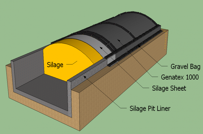 Silage Clamp Sheet